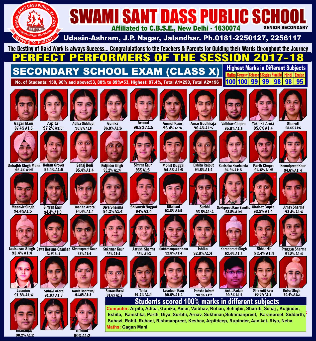 Achievements – Swami Sant Dass Public School